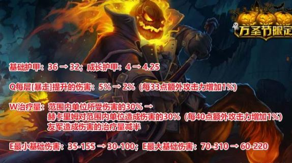 【LOL版本更新】11.9版本详情:人马直接削成渣,瑟提将成强力输出角色?